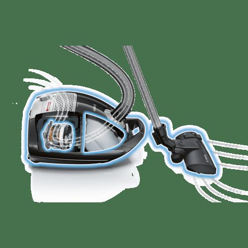 Sledestofzuiger bsgl53121 b bosch for Bosch outlet store