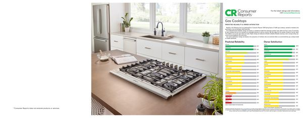 Cooktops | Kitchen Stove Tops | Bosch
