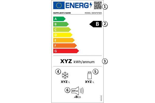 La nueva etiqueta energética para frigoríficos y congeladores