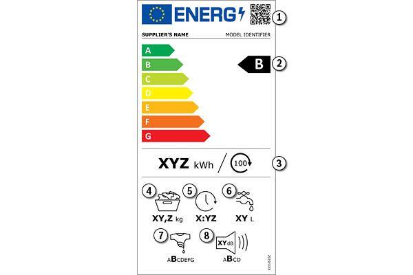 La nueva etiqueta energética para lavadoras Bosch