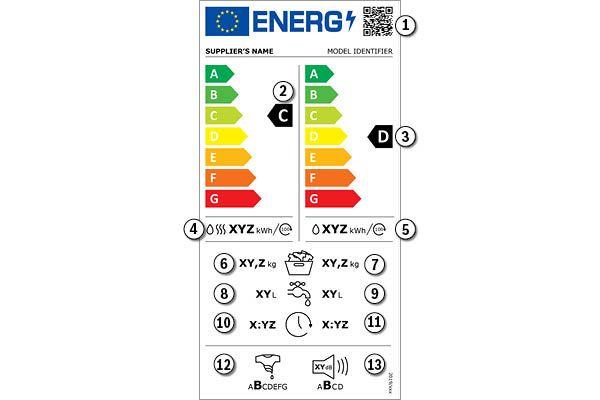 La nueva etiqueta energética para lavadoras-secadoras