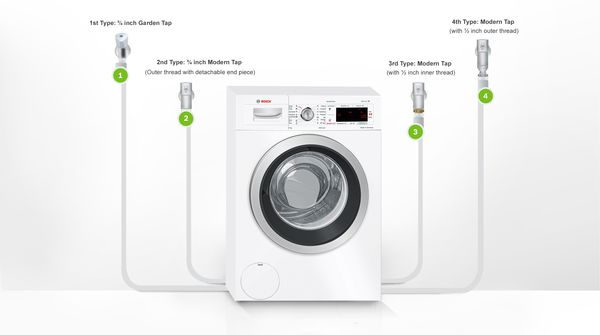 A Quick Guide To Installing Your Bosch Washing Machine