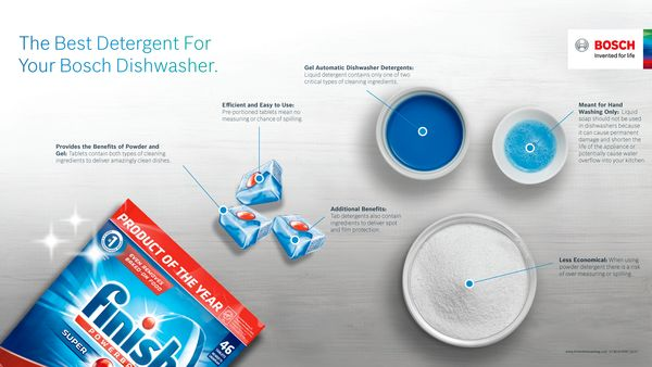 Choosing the best detergent for your Bosch dishwasher