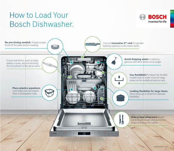 How to Load a Dishwasher and Helpful Tips | Bosch Home