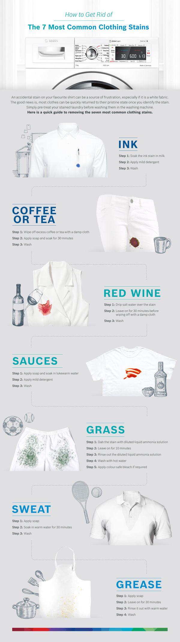 How To Get Rid Of The 7 Most Common Clothing Stains Bosch Home Liances