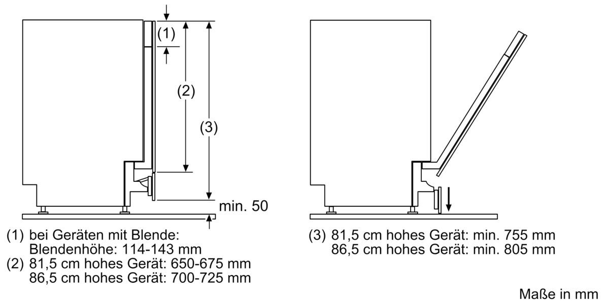 Gut gemocht BOSCH - SMZ5003 - Klappscharnier für hohe Korpusmaße CD98