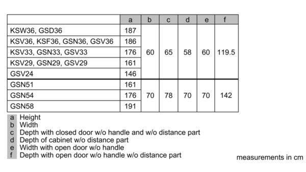 R frig rateur une porte blanc serie 4 ksv29vw30 bosch - Refrigerateur une porte ...