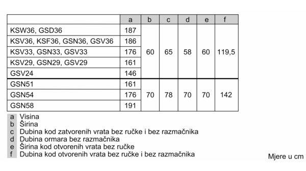 GSN54AWDV