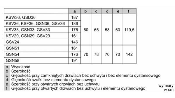 73b7a700087f0 Zamrażarka Kolor: drzwi - biały, boki - biały - Serie | 4 ...