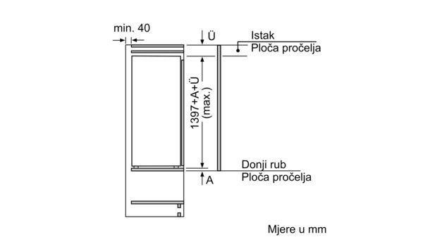 KIF52AFF0