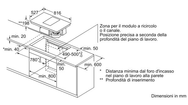 BOSCH - PXX875D34E - Piano a induzione con cappa integrata