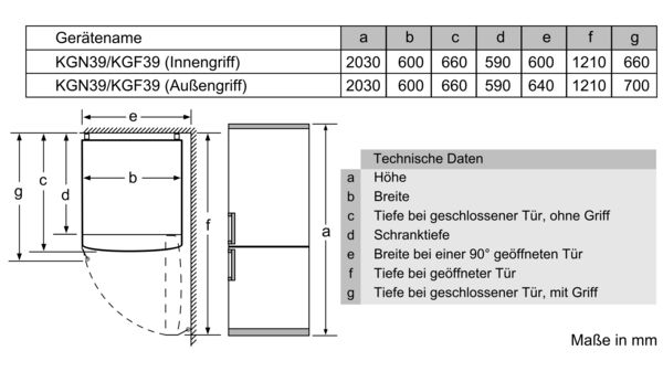Serija |  4 Samostojna kombinacija hladilnika in zamrzovalnika s spodnjo zamrzovalno površino in zamenljivimi barvnimi frontami 203 x 60 cm KVN39IG4C KVN39IG4C-28